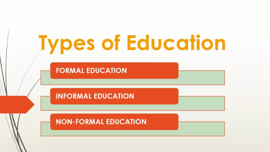 Three Different Types of Education System